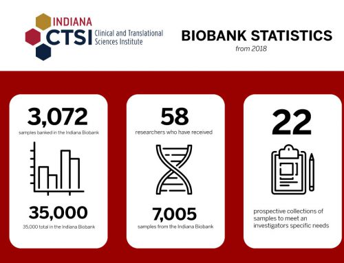 Learn more about the Indiana Biobank